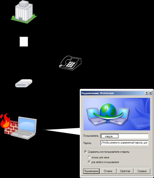 10 squid конфигурация dns сервера: